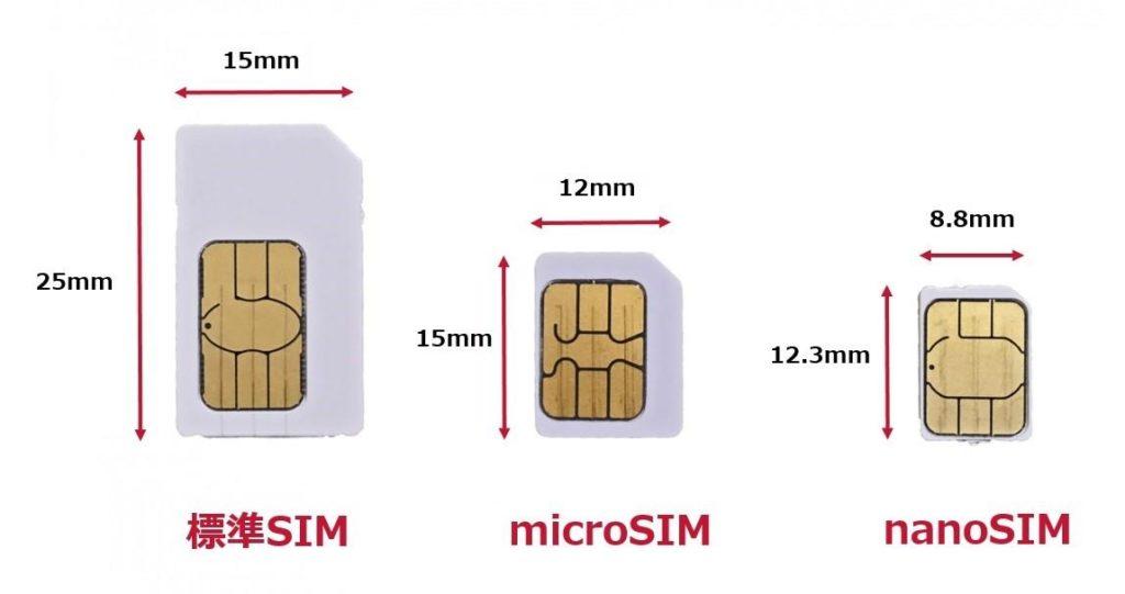 SIMカードには「標準SIM」、「microSIM」、「nanoSIM」の3種類