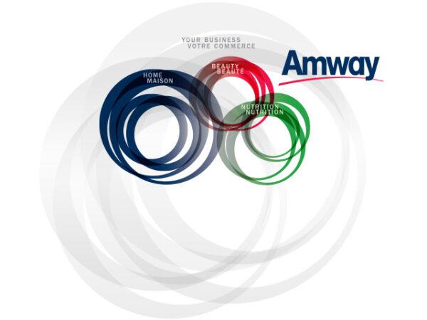 権利収入が得られるAmwayとは